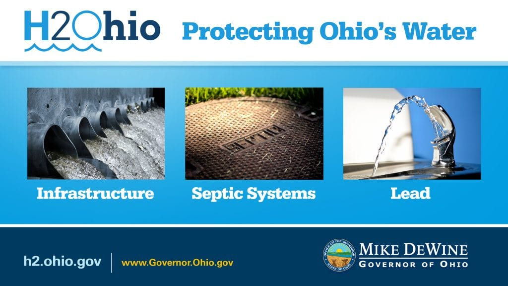 Protecting Ohios Water