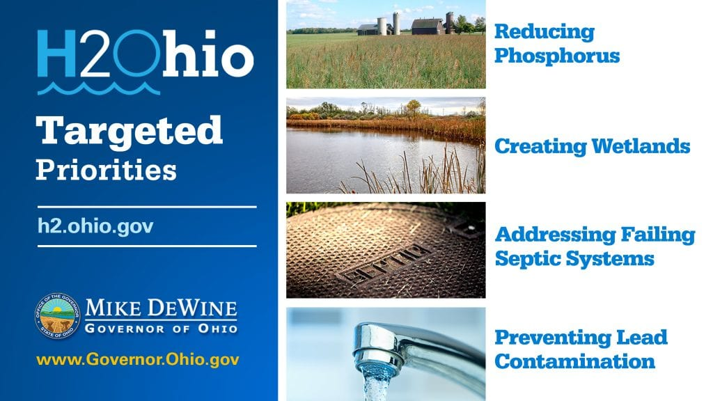 H2Ohio Targeted Priorities